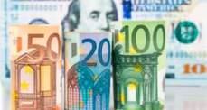 FOREX прогноз EUR/USD: есть возможность для коррекции
